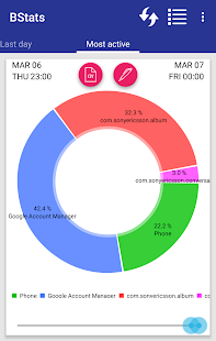 Battery Statistics Graph- screenshot thumbnail
