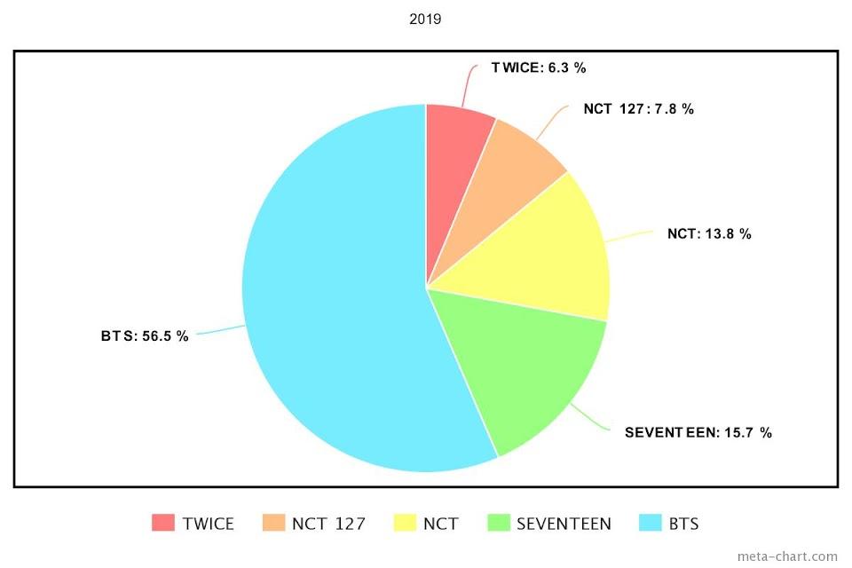 meta-chart - 2021-02-10T232235.953