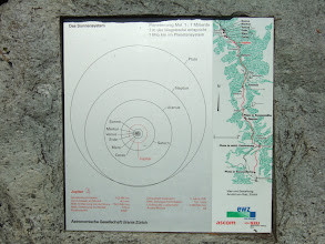Photo: Креатив на тему соотношения ближайших вершин и планет солнечной системы.
