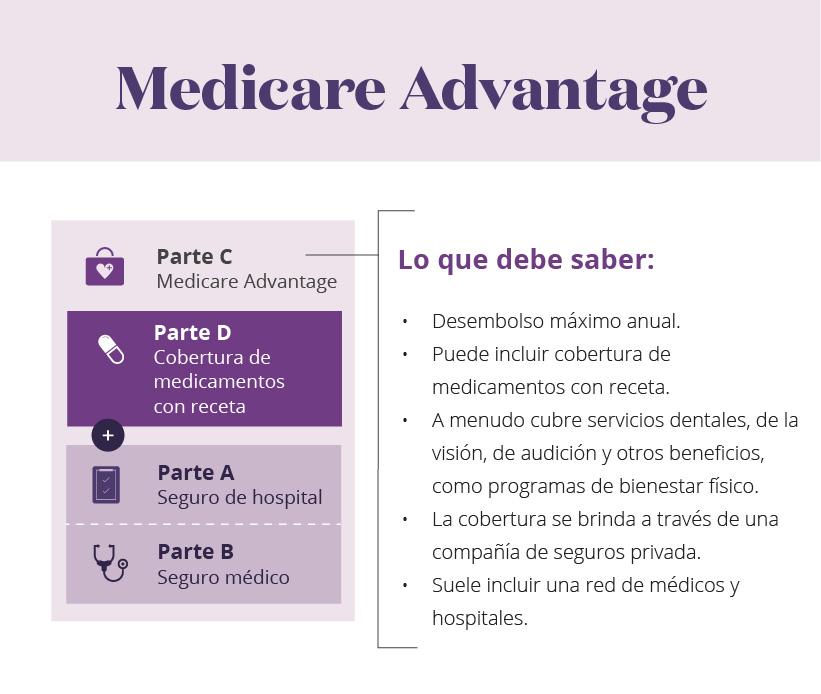 MedicareAdvantage