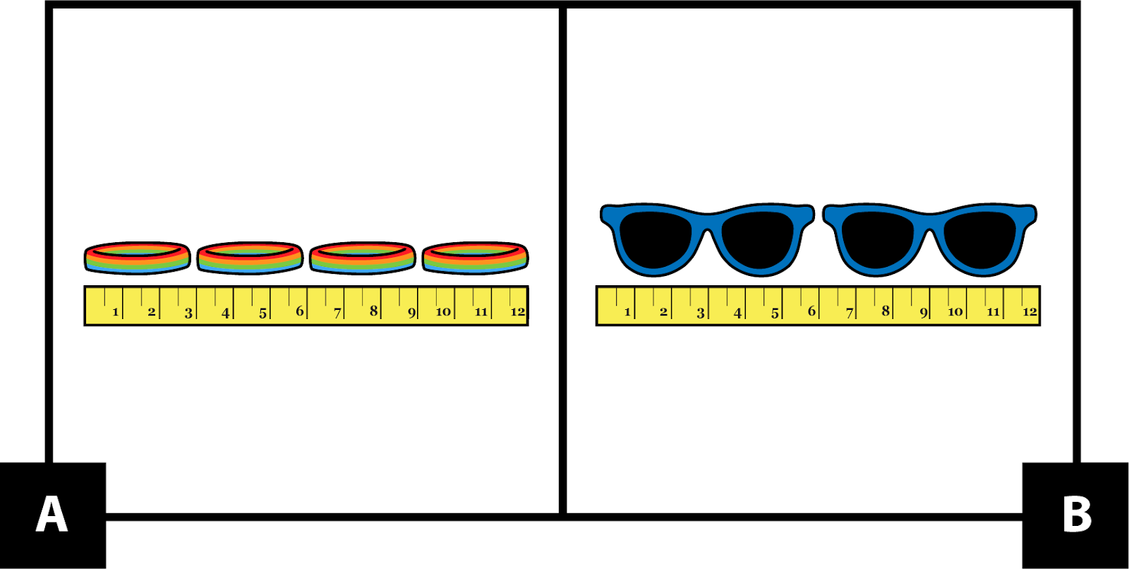 A. shows 4 colorful bracelets and a ruler. Each bracelet measures 3 inches. B. shows 2 pairs of blue sunglasses and a ruler. Each pair of sunglasses measures 6 inches.