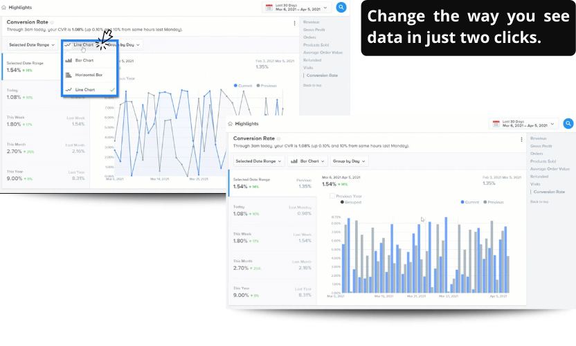 Two reports from a business intelligence software tutorial depicting various forms of data visualization - line chart and bar chart.