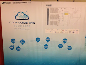 Photo: Beijing, first leg of the Cloud Foundry Open Tour