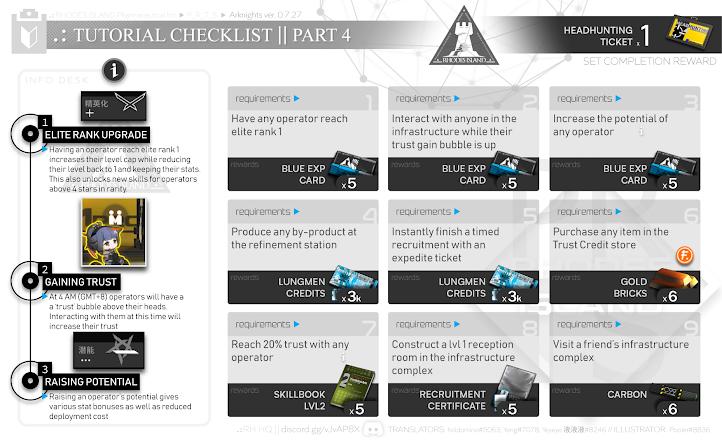 7 Panduan Dasar Arknight Selesaikan 7 Tutorial Checklist ini biar jago