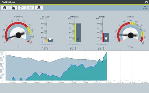 SIMATIC WinCC OA UI by Siemens AG (Google Play, United