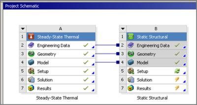 ANSYS - Связь теплового расчета с прочностным на уровне модели (Model)