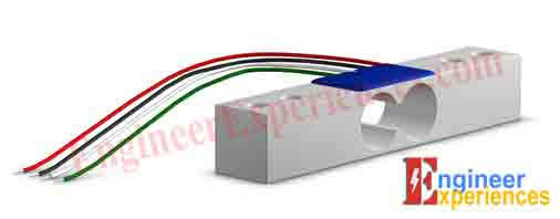 Load Cell for use in digital weight scale