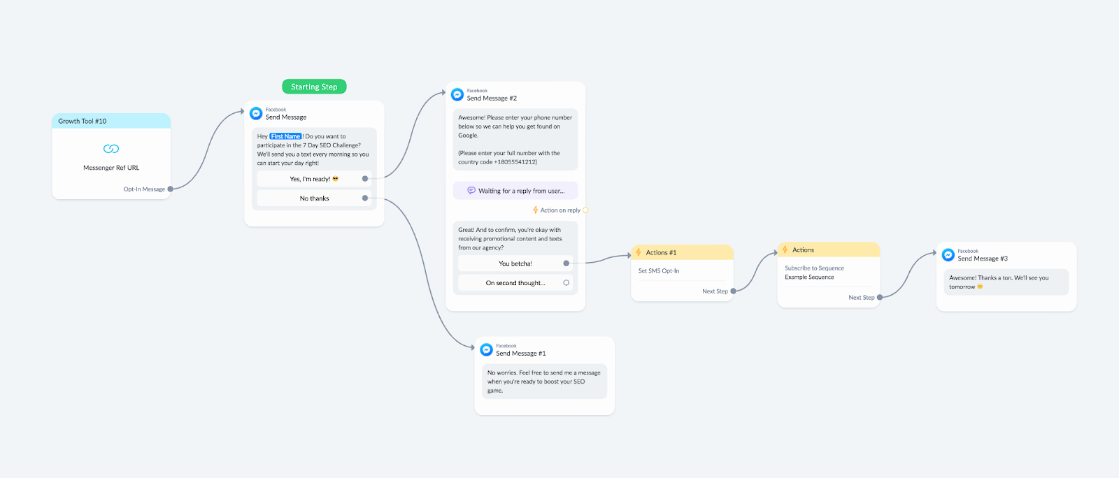 SMS Opt-In Flow in ManyChat