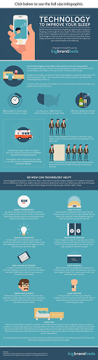 Technology to improve Sleep Infographic