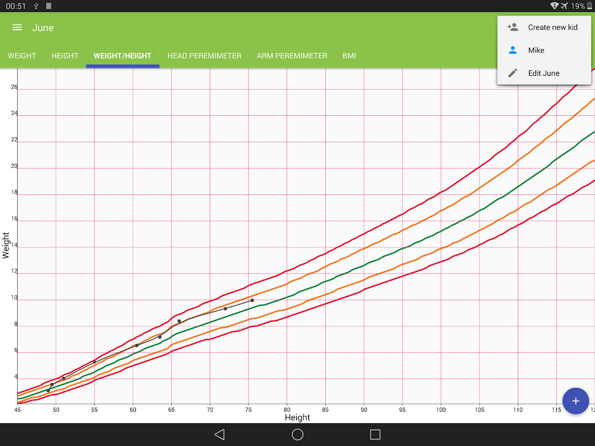 Growth percentiles android apps on google play growth percentiles screenshot nvjuhfo Choice Image