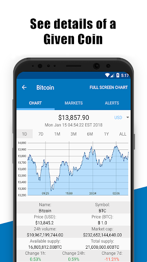 Coin Market-Bitcoins BTC,Ethereum ETH,Charts,ICO screenshot