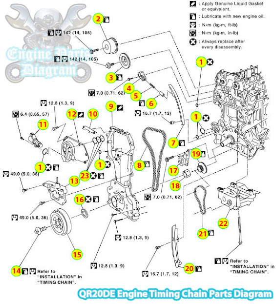 Nissan X-Trail T30 Timing Chain Parts Diagram QR20DE Engine