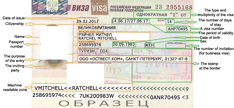 Russian visa sample with detailed information