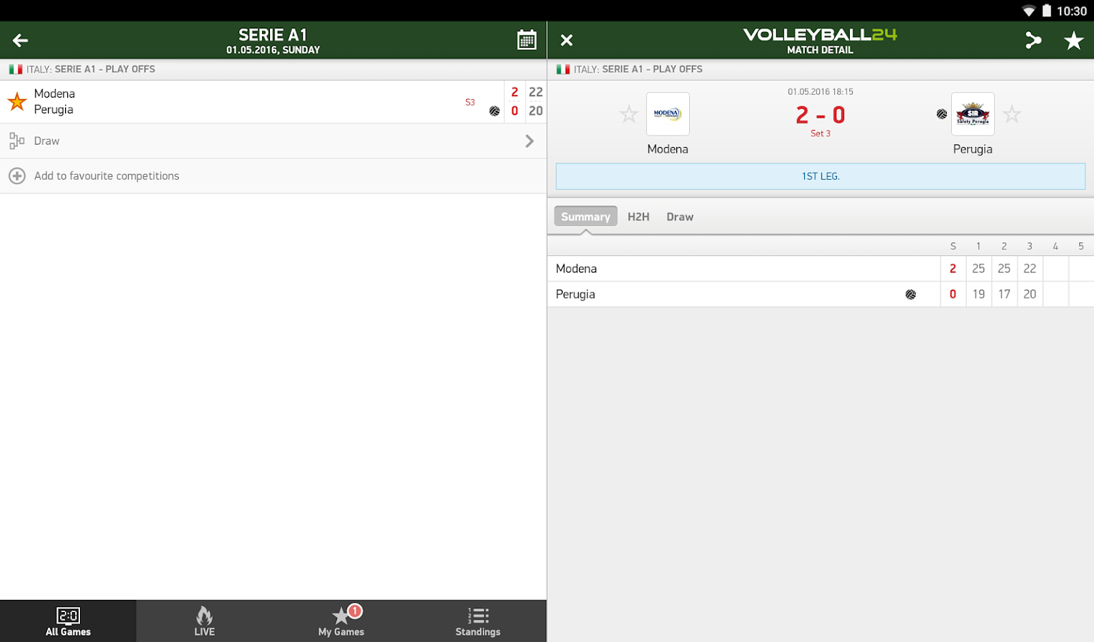 volleyball livescore