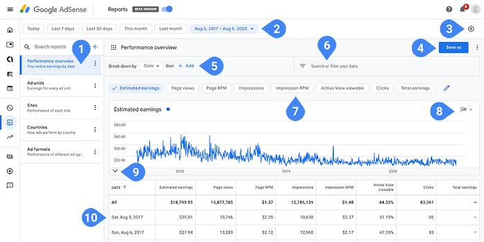 《谷歌推出新版 AdSense 报告页面,深入了解广告效果》