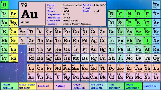 tabla peridica juega aprende apk captura de pantalla descargar - Tabla Periodica Para Descargar