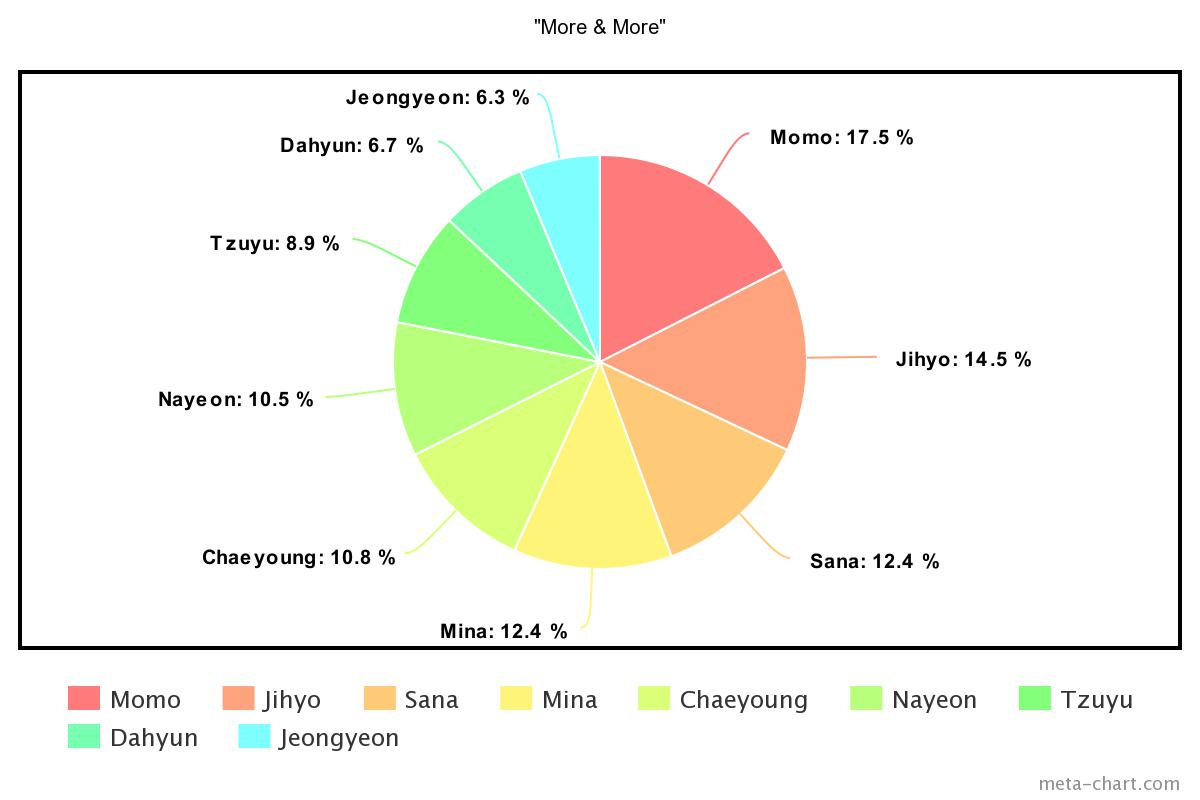 meta-chart - 2021-02-02T210329.349