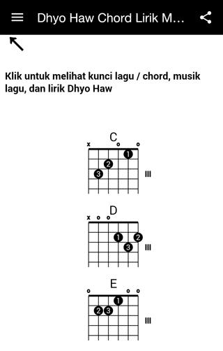 Kunci Gitar Pelangi Baruku : kunci, gitar, pelangi, baruku, Chord, Gitar, Pelangi, Baruku, Kenangan