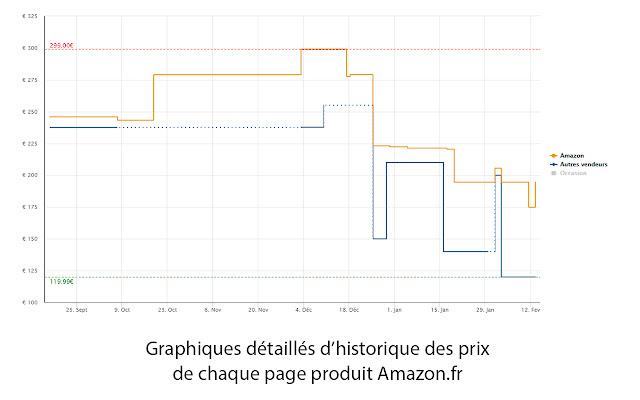 Mensis - Suivi de prix Amazon
