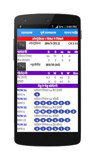 Marathi Cricket T20 2015