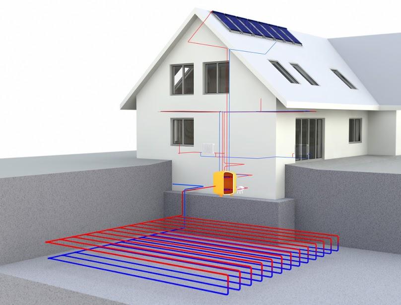 Czy trzeba mieć ogrzewanie podłogowe, aby używać pompy ciepła?