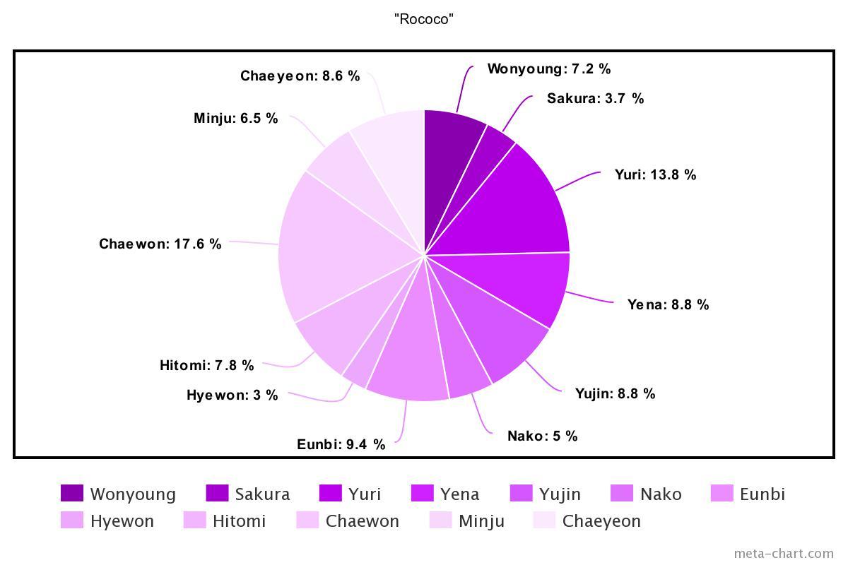 meta-chart - 2021-01-23T173353.390
