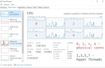 Copy of Smoother gameplay on multi-threaded CPUs