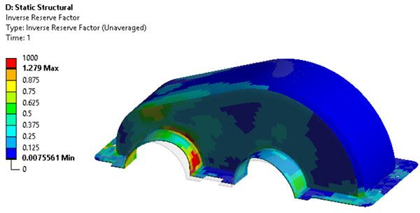ANSYS - Наглядная визуализация разрушения композита – результат для наиболее слабого слоя проецируется на наружную поверхность детали