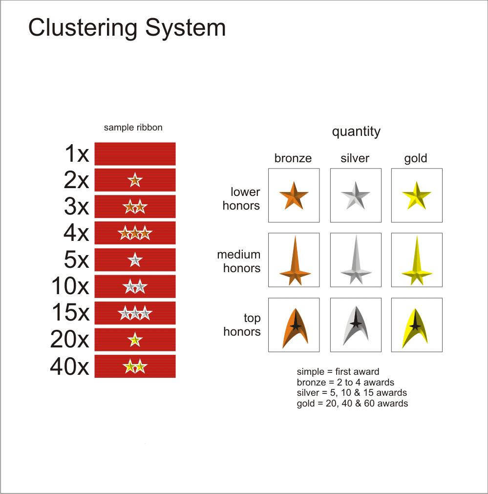 Clusterexample.jpg