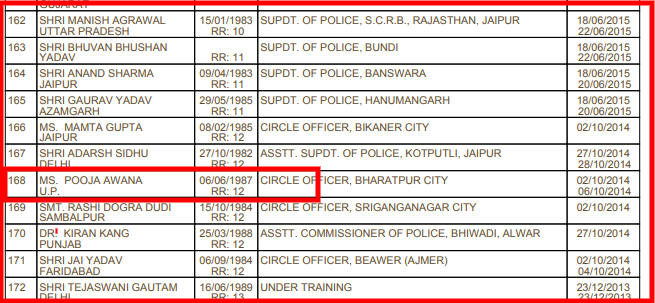 RAJSTHAN POLICE STORY.png