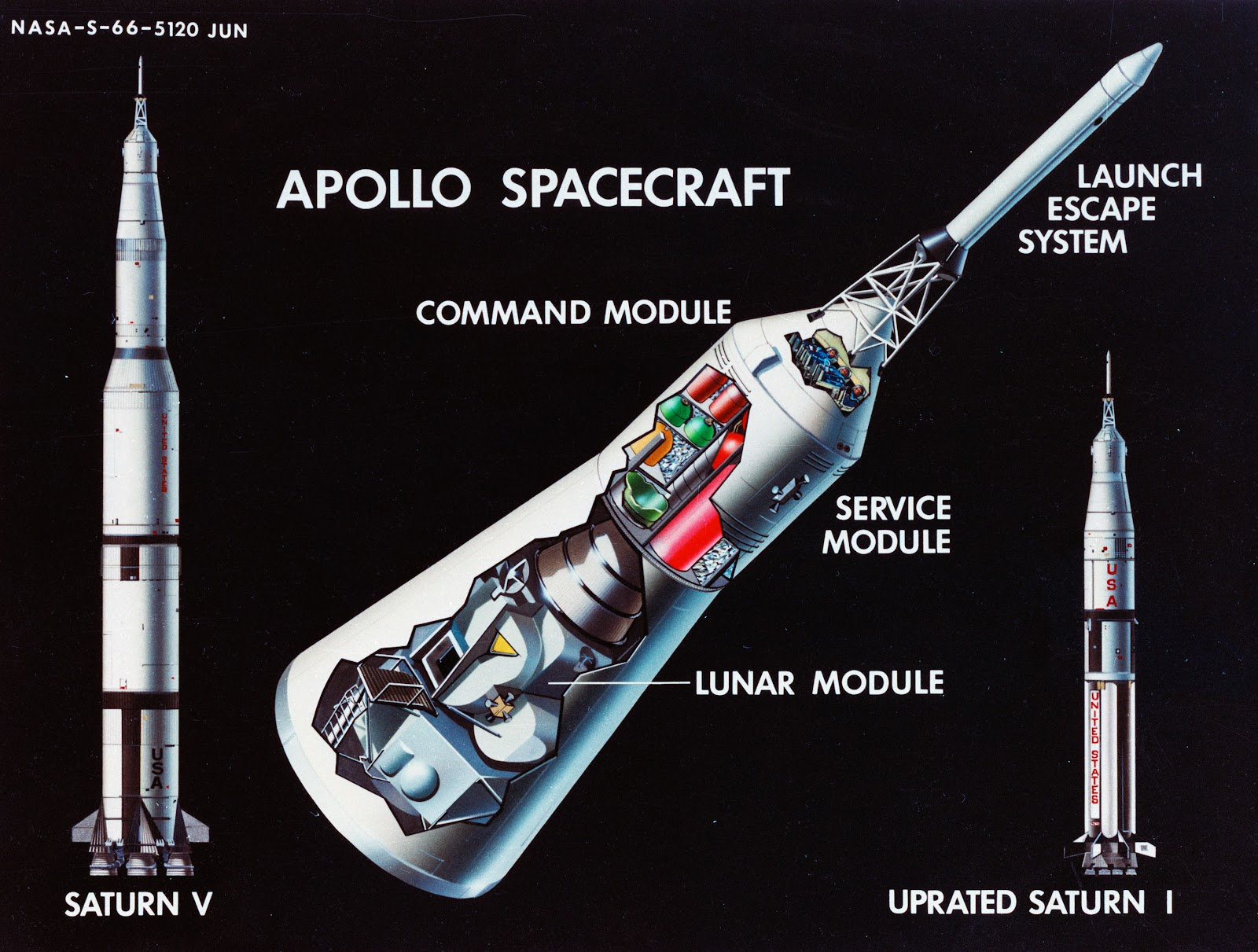 Billedresultat for apollo missions