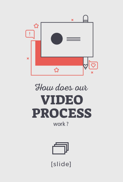 SLIDE how does our process work
