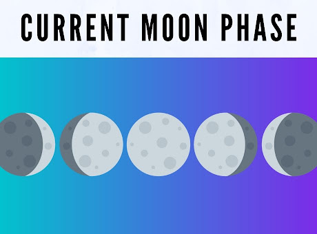 Current Moon Phase