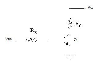 What is the primary use for a Zener diode? Name 4