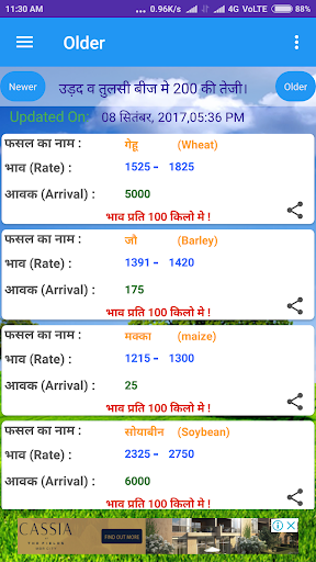 Neemuch Mandi Rate (official app ) screenshot 3