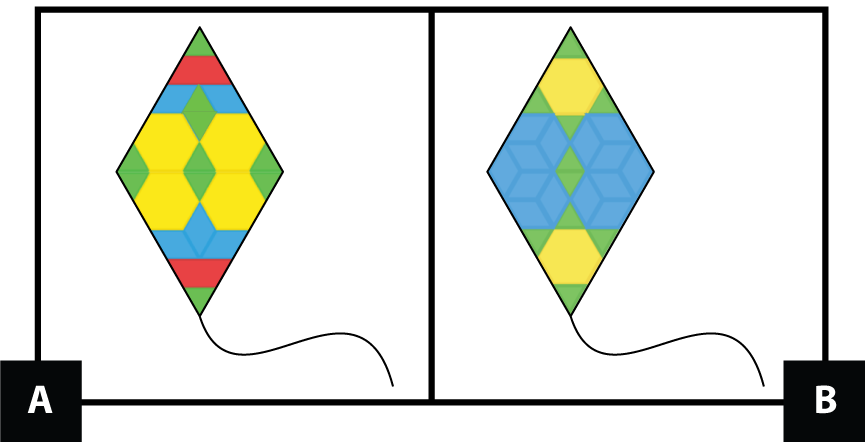 A. shows a kite in the shape of a rhombus. It is made of 10 green triangles, 2 red trapezoids, 5 blue rhombuses, and 4 yellow hexagons. If you fold the kite in half vertically, it is the same on both sides. B. shows a kite in the shape of a rhombus. It is made of 10 green triangles, 2 yellow hexagons, and 16 blue rhombuses. If you fold the kite in half vertically, it is the same on both sides. If you fold the kite in half horizontally, it is the same on both sides.