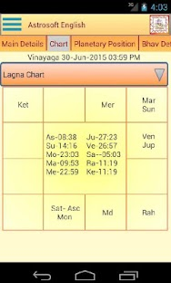AstroSoftAIO-English Astrology screenshot