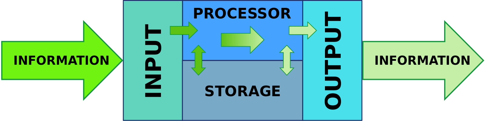 Information processing system