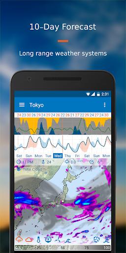 Flowx: Weather Map Forecast screenshots 7