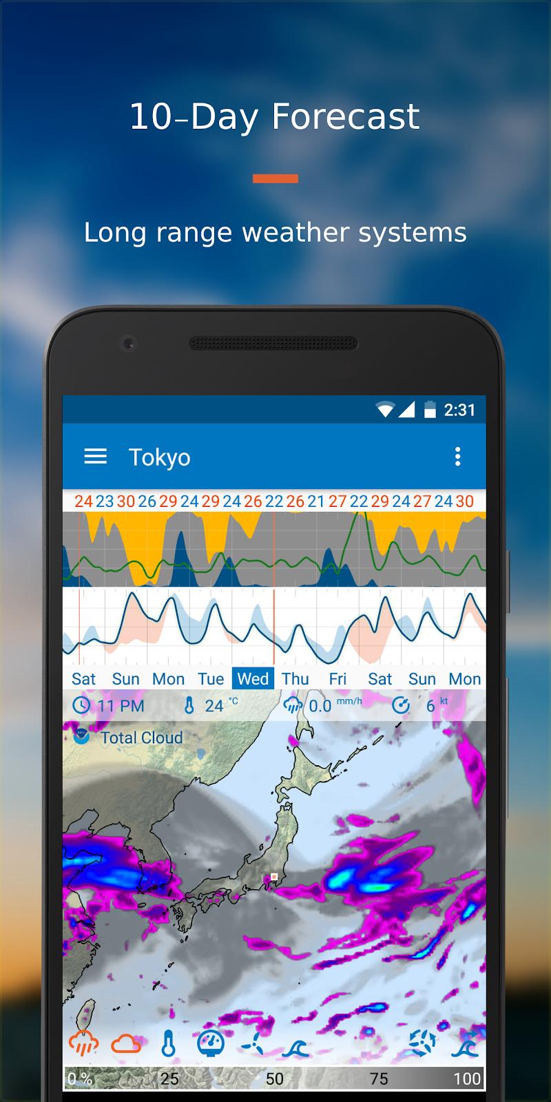 Flowx: Weather Map Forecast Screenshot 6