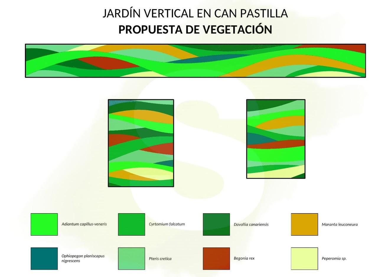 Jardines Verticales en Mallorca - Diseño
