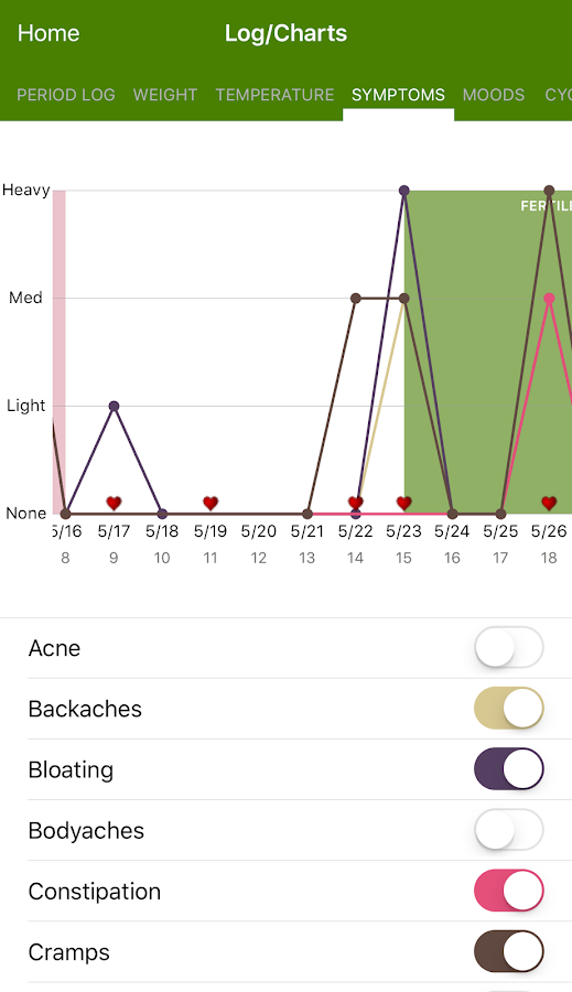 Period Tracker Deluxe- screenshot