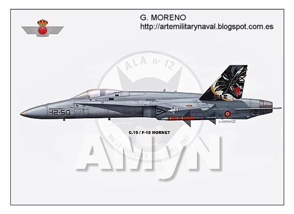 F-18 Hornet/C.15.4