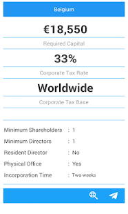 Business Registration Worldwide - náhled
