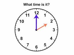 Image result for time oclock