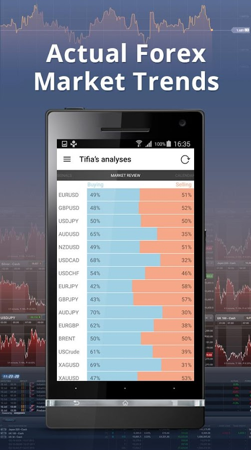 Tifia Forex Analytics- screenshot