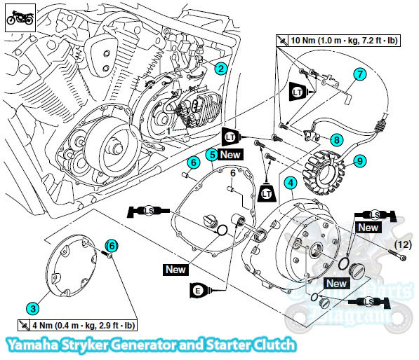 2011 Yamaha Star Stryker Generator and Starter Clutch Parts Diagram