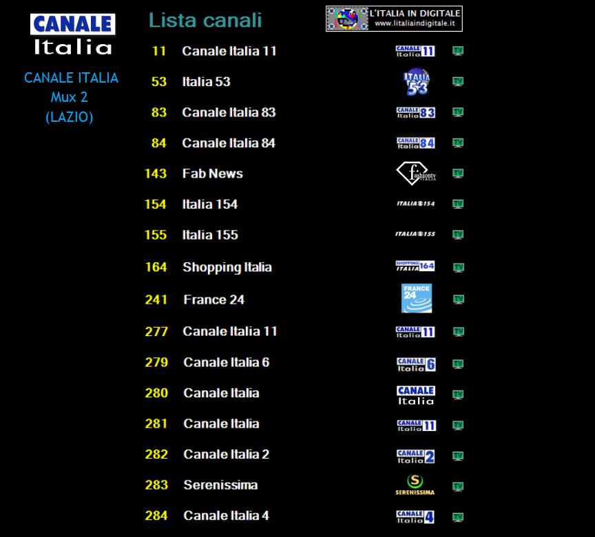 CANALE ITALIA MUX 2 (LAZIO)