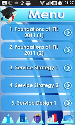 ITIL Full Exam Review Lite