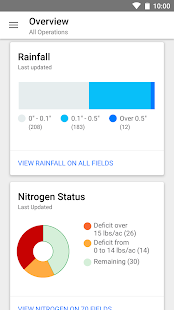 Climate FieldView™- screenshot thumbnail